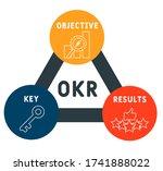 okr   objective key results...