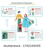 family medicine infographic... | Shutterstock .eps vector #1742145455