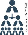 Corporate Organization...