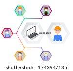 online conference  remote work. ... | Shutterstock .eps vector #1743947135