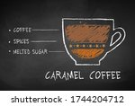 vector chalk drawn sketch of... | Shutterstock .eps vector #1744204712