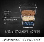 vector chalk drawn sketch of... | Shutterstock .eps vector #1744204715