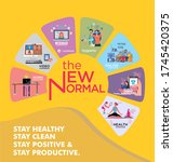 the new normal is the rule of... | Shutterstock .eps vector #1745420375