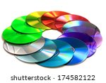 Dvd And Cd Data Disc In The...