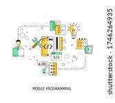 mobile programming concept.... | Shutterstock .eps vector #1746264935