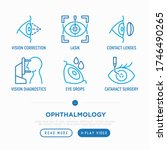 ophthalmology thin line icons... | Shutterstock .eps vector #1746490265