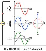 Alternating Current Circuits ...