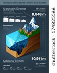altitude,background,blue,deep,depth,earth,everest,geographic,geography,graph,height,high,illustration,info,infographics