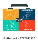 Vuca  Volatility  Uncertainty ...