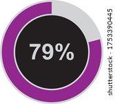 seventy nine percentage circle...