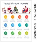 types of social worker vector...