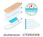layered adhesive bandage ...   Shutterstock .eps vector #1753905398