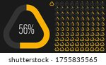 set of triangle percentage...