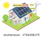 solar cell house diagram system ...   Shutterstock .eps vector #1756348175