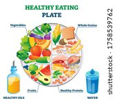 healthy eating plate vector... | Shutterstock .eps vector #1758539762