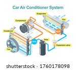 how car air conditioner system...   Shutterstock .eps vector #1760178098