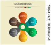 employee motivation vector... | Shutterstock .eps vector #176419082