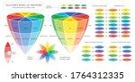 emotional range color wheel... | Shutterstock .eps vector #1764312335