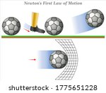 newton's first law of motion... | Shutterstock .eps vector #1775651228