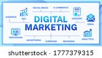 digital marketing banner...
