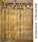 Table Of Morse Code In Japanese ...