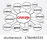 courage mind map  concept for... | Shutterstock . vector #1786483535