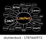 coaching mind map flowchart ... | Shutterstock . vector #1787660972
