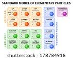 Diagram Of The Standard Model...