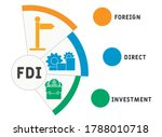 fdi   foreign direct investment.... | Shutterstock .eps vector #1788010718