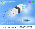 set of n95 or kn95 surgical... | Shutterstock .eps vector #1788530372