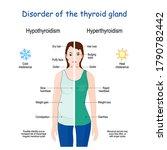 hyperthyroidism and... | Shutterstock .eps vector #1790782442