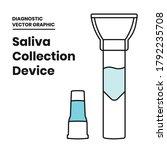 covid 19 saliva diagnostic... | Shutterstock .eps vector #1792235708