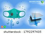 set of cloth face mask... | Shutterstock .eps vector #1792297435