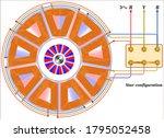 three phase motor winding...   Shutterstock .eps vector #1795052458