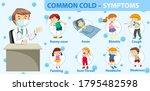 common cold symptoms cartoon...   Shutterstock .eps vector #1795482598