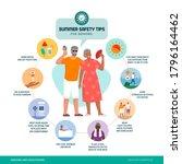 summer safety tips for seniors  ... | Shutterstock .eps vector #1796164462