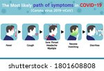 the most likely path of common... | Shutterstock . vector #1801608808