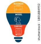 bmc    business model canvas....   Shutterstock .eps vector #1801884952