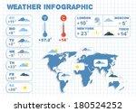 weather forecast infographics...   Shutterstock .eps vector #180524252