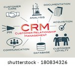 customer relationship... | Shutterstock .eps vector #180834326