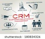customer relationship...   Shutterstock .eps vector #180834326