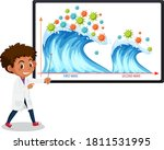 two wave of coronavirus... | Shutterstock .eps vector #1811531995