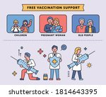 people who can get free... | Shutterstock .eps vector #1814643395