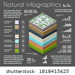infographics nature geological... | Shutterstock .eps vector #1818415625