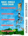 basic jungle rianforest food... | Shutterstock .eps vector #1822284065
