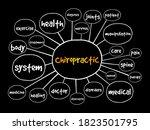 chiropractic mind map  concept... | Shutterstock .eps vector #1823501795