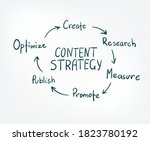 content strategy vector sign... | Shutterstock .eps vector #1823780192