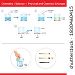 for the science and chemistry... | Shutterstock .eps vector #1830460415