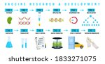 vaccination  vaccine production ... | Shutterstock .eps vector #1833271075