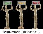 Tier 1  Tier 2 And Tier 3 Signs ...